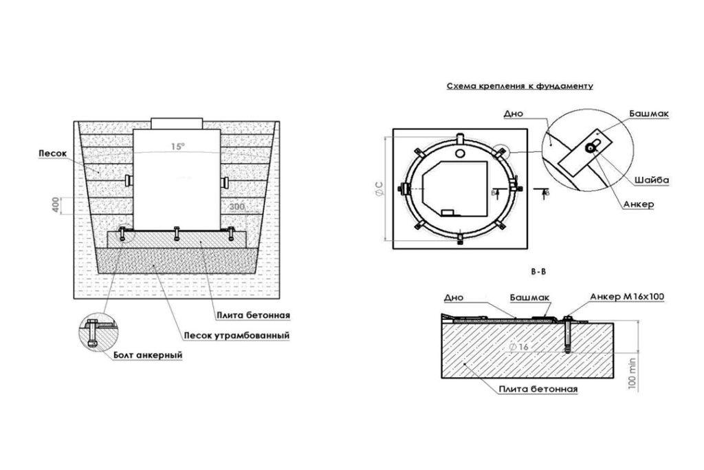 Схема станции биологической очистки НЕПТУН-БИО